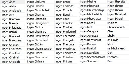 If Youre Looking At All The Interesting Names Given In Examples And Wondering How On Earth To Pronounce Them There Is A Pronunciation Guide For Old